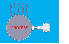 High Temperature Instrumentation for Pressure & Level